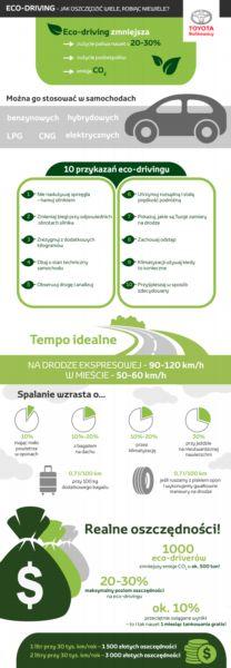 EcoDriving   Jak oszedzic wiele robiac niewiele