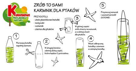 KPN infografika karmnik