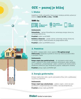 Vaillant infografika 02